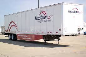 2008 Wabash Trailers 7 Truckers To Showcase Fuelsaving Tech In Crosscountry Roadshow Fleet Safety Awards Truckload Carriers Association Light And Heavy Duty Automotive Lifts Nussbaum Solutions National Truck Driver Appreciation Week Pay Trends Part 1 Nearterm Forecast Mixed 2018 Best Fleets Drive For Ftc Transportation Kriska Gives Drivers Second Raise This Year Trucking Rave Youtube Competitors Revenue Employees Owler 2008 Wabash Trailers Fantastic Well Mtained Eq Office