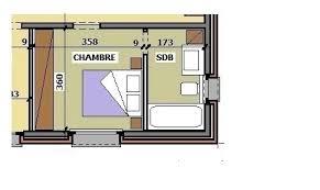 surface chambre superficie chambre