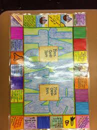 Jamestown What Life Was Like Board Game GamesKids EducationSocial StudiesSchool IdeasDiy