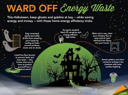 Solar Halloween Pathway Lights by Energy Efficiency Tricks To Stop Your Energy Bill From Haunting