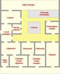 plan cuisine collective plan de cuisine professionnelle restaurant 6 concevoir une