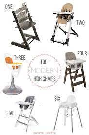 Finding The Perfect High Chair – TastefullyKate