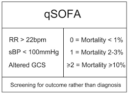 Quick Sofa Score Calculator by Sofa Score Sepsis Images Sofa Score Operationalization Of