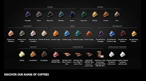 Nespresso Capsule Chart Pictures To Pin On Pinterest
