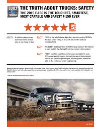 2015 Ford F-150 Leads Light-Duty Truck Segment In Safety Ratings ...