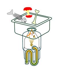 Garbage Disposal Leaking From Bottom Plate by Garbage Disposal Buying Guide Plumbing Sink Or Swim Lyrics How To