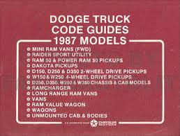 100 1987 Dodge Truck Ordering Guide Original