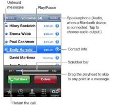 Set up Visual Voicemail for iPhone