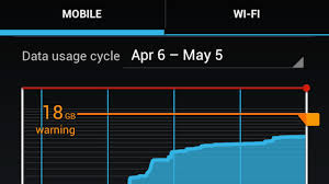 How To Keep Track Your Smartphone Data Usage