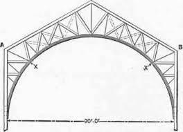 104 Bowstring Truss Design 25 Crescent Es