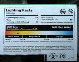 sylvania lighting guide lilianduval