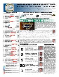 2017 18 penn state women s basketball media guide by penn state