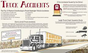 Truck-Driver-Worldwide - Truck Accidents Are You A Truck Driver What To Know Before Ending Up In An Accident Fedex Truck Driver Deemed Responsible For Crash That Killed 10 Uerstanding Distracted Driving Ernst Law Group Amberson Personal Injury Commercial Accidents Romian Died Car Accident On The D2 Motorway Near Update Charged Suffolk School Bus Crash Expert Fairbanks Crashes Into Semi Police Locate Fatal Bike Boston Herald Palm Springs Arrested Georgia Causing Youtube Determing Whos At Fault For Trucking Vs