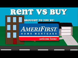 Rent vs Buy A Side by Side parison