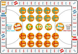 Basketball 4 8 Times Tables Games