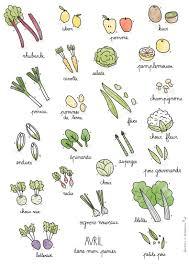 cuisiner les l umes de saison fruits et légumes de saison avril doodle légumes