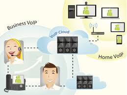 Utilizing VoIP For Your Small Business | Delta Intellicom Small Business Voip Phone Systems Vonage Big Cmerge Ooma Four 4 Line Telephone Voip Ip Speakerphone Pbx Private Branch Exchange Tietechnology Now Offers The Best With Its System Reviews Optimal For Is A Ripe Msp Market Cisco Spa112 Phone Adapter 100mb Lan Ht Switching Your Small Business To How Get It Right Plt Quadro And Signaling Cversion Top 5 800 Number Service Providers For The