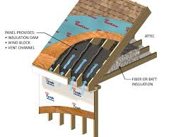 Insulating A Cathedral Ceiling Building Science by Baffle Roof U0026 Roof Ventilation For Cathedral Ceilings