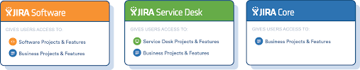 Service Desk Software Features by Server Jira Jsd License Upgrade Migration Hub Atlassian