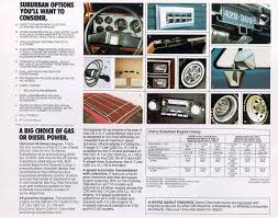 Car Brochures - 1983 Chevrolet And GMC Truck Brochures / 1983 Chevy ... Bluelightning85 1983 Chevrolet Silverado 1500 Regular Cab Specs Chevy Truck Wiring Diagram 12 Womma Pedia Gm Sales Brochure Diagrams Collection C 10 1987 K 5 Parts For Sale Trucks C30 Custom Dually Trucks Sale Pinterest Lloyd Lmc Life Designs Of Www Lmctruck Chevy C10 With Angel Eyes Headlights Youtube Ideas Complete 73 87 For