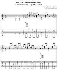 Crawdad Hole Clawhammer Banjo Tab Part 1