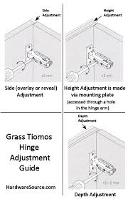 Blum 110 Kitchen Cabinet Hinges by Grass 110 Degree Straight Arm Hinge Soft Closing Hardwaresource Com
