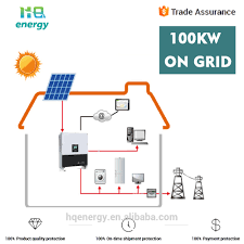 Best Solar Power System Design For Home Contemporary - Decorating ... Ground Mounted Solar Top 3 Things You Should Know Energysage Home Power System Design Gkdescom Built 15 Steps With Pictures Best For Photos Interior Ideas Gujarat To Install Solar Panels On 300 Houses Ergynext How Go Dewa A Simple Guide Proptyfinderae Blog Panels Michydro Offgrid Systems Fsrl Projects And Control Of Modular Bestsun Cheap 2000w Offgrid Or Residential Beautiful Panel Outstanding Typical Electrical Wiring Diagram