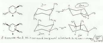 Chair Conformations Of Cyclohexane by Cyclohexane Chair Forms Mendelset