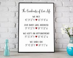 Special Locations Custom GPS Coordinates Print Dates Keepsake Our Family Story