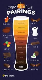 Razor Blades In Halloween Candy by 80 Best Halloween Infographics Images On Pinterest Infographics