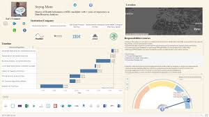 Interactive Resume In Tableau Knanne How To Visualize A Resume In Tableau Finance Analytics Samples Velvet Jobs Developer Example And Guide For 2019 Datavizexpert Sample Rumes Mock Pdf 3 1 Rsum De La Composition Chimique Du Bain Experience Best Of Can Enhance Your Soft Skills Software Luxury Beautiful Customer Support Email