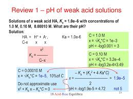 100 Ph Of 1 PPT 8 Additional Aspects Of Acid Base Equilibria