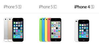 iPhone 5s Vs iPhone 5c Vs iPhone 4s Specs parison
