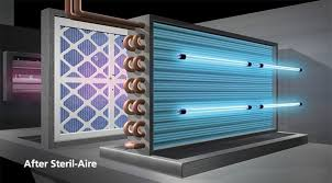 steril aire s uvgi solution eliminates a host of hvac problems at