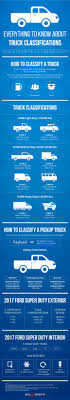 Truck Classifications - Bill Barth Ford | Bismarck Ford Dealer Meet The New 2018 F150 In Bismarck Performance And Handling Kenworth T680 Bismarck Nd Truck Details Wallwork Center Dakota Towing North Auto Companies Tow Community Fire Protection District Pumper Ford C Series Truck 1104124591 Flickr Used Trucks For Sale In On Buyllsearch Vs Chevy Silverado Eide Lincoln Krolls Diner Food Roaming Hunger Vtg Trucker Hat Mercury Car Dealership 2013 Freightliner Scadia Apparatus Brfd Elegant Twenty Images Of New Cars And Wallpaper