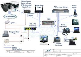 IP Trunks - How It Works - Cititone Managed Business Communications Pdf Manual For Panasonic Fax Machine Kxfp270 Adtran Configuring T38 Protocol Youtube Telstra Online Diagnostics Folds Test Goughs Tech Zone How To Configure Grandstream Ht701 Ata Work With A Telephone Systems Spectrum Global Communicationsspectrum Patent Us7903643 Method And Apparatus Determing Bandwidth Over Ip You Can Do It Heres Cisco Spa122 Router Voip Phone Adapter 2 Fxs Trunks It Works Citone Managed Business Communications Us7907708 Voice Fax Call Establishment In 17jpg