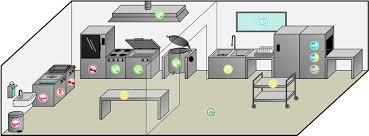 agro clean produits de nettoyage industriel et désinfection cid