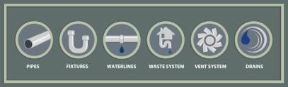 mon Plumbing Issues in Fixer Upper Homes