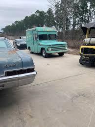 100 The Milk Truck 60s C30 Fella Keeps 2 2019 Honda Monkeys In The