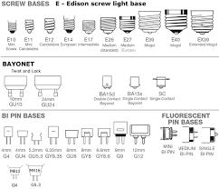light bulb size shape reference nomenclature