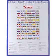 Marine Corps Decoration & Service Ribbon Poster