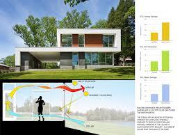100 Barbermcmurry Architects Design Boetger Home