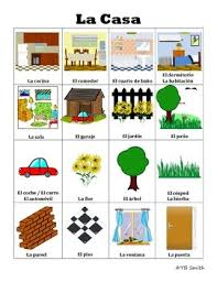 Spanish House Vocabulary PICTURE Notes SET