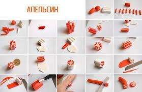 tuto des agrumes en pâte polymère paperblog