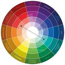 Pasku Diseño Cómo Combinar Colores
