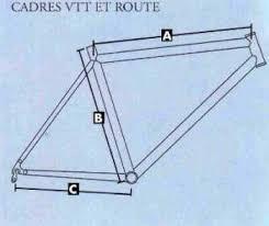 v3c choix du vélo