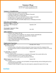 Child Care Administratorme Centre Director Cover Letter ... Child Care Resume Template Of Business Budget Ten Mdblowing Reasons Why Information Skills And Abilities To Put On For Customer Service How Write A Day Impress Any Director With Provider For Professional New 49 Beautiful Teacher Atclgrain Development Valid Examples Homeh Aide Sample Private Ooxxoo Co 38 Best Photograph Of Preschool Monstercom Samples Velvet Jobs