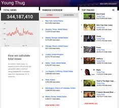 No Ceiling Lil Wayne Youtube by Its Official Young Thug Has Finally Destroyed Lil Wayne