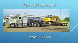 Equipment Air Equipment Rental Cporation Home Facebook Kinard Trucking Inc York Pa Rays Truck Photos Gulf States Best 2018 Cti Coast Big Rig Show Best Truck Show On The Gulf Yacht Boat Transport Sailboat As Flooding Subsides Houstons Lifeline Rumbles Back To The Friedkin Group Overview Guide Behance Stock Photo More Pictures Of Arizona Istock