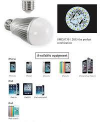 direct buy china bluetooth led bulb cheap wholesale price led